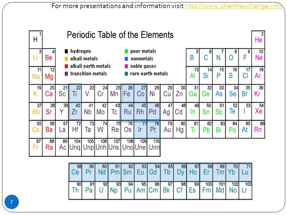 Phosphinite-oxazoline Ligands 18 Ar = Ph R 1 = Ph o-Tol R 2,3 = Bu R = t Bu Ar = Ph, Cy i Pr For more presentations and information visit http://www.pharmaxchange.infohttp://www.pharmaxchange.info