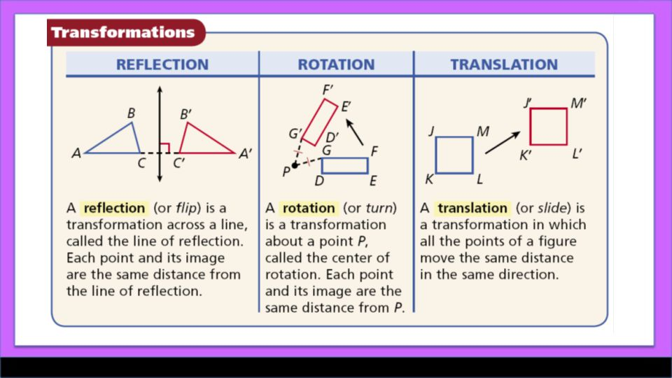 Identify the transformation.Then use arrow notation to describe the transformation.