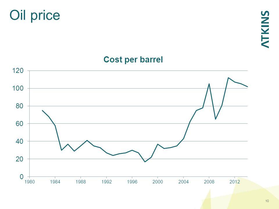 Oil price 10