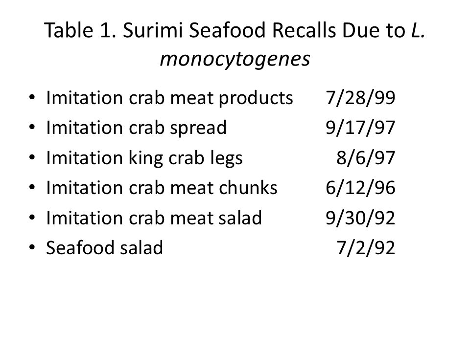 Table 1. Surimi Seafood Recalls Due to L.