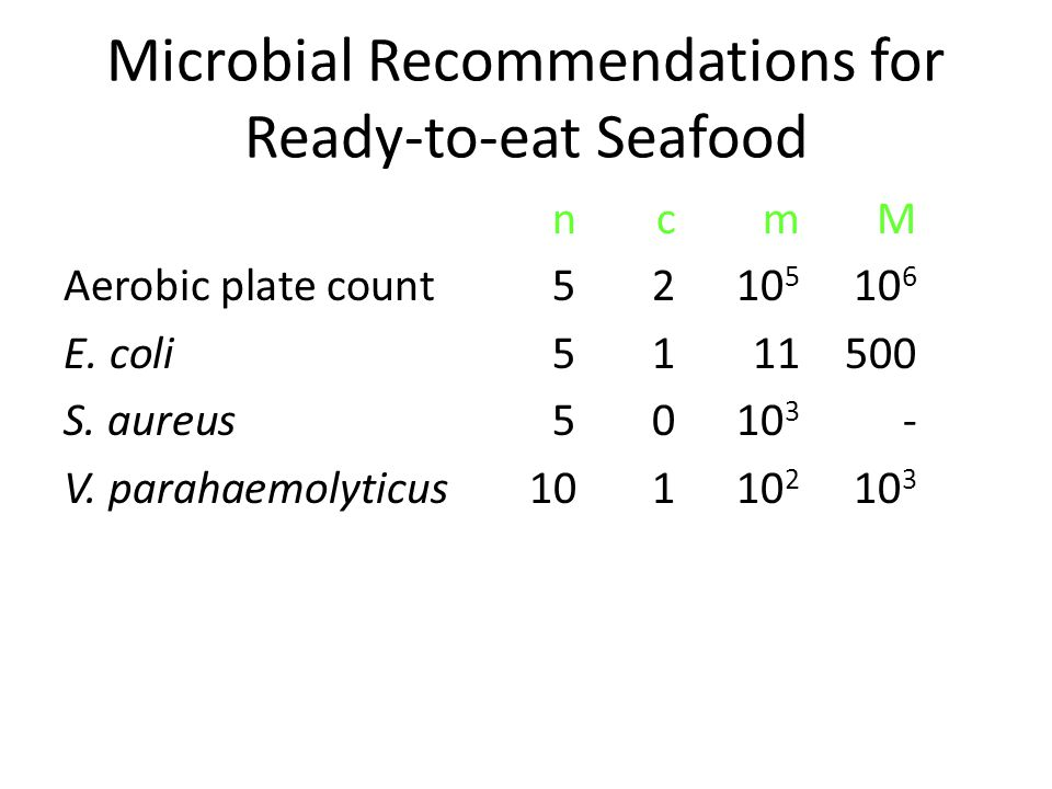 Microbial Recommendations for Ready-to-eat Seafood ncmM Aerobic plate count5210 5 10 6 E.
