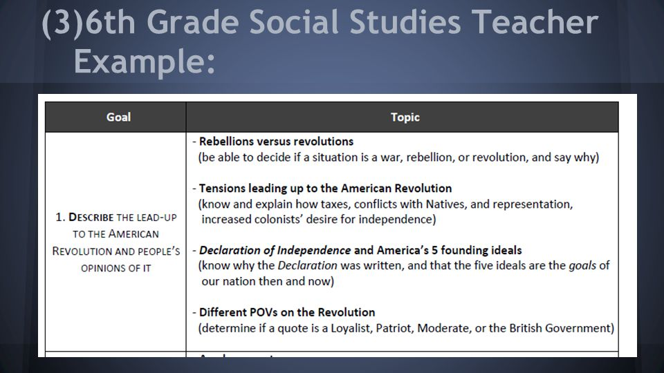 (3)6th Grade Social Studies Teacher Example: