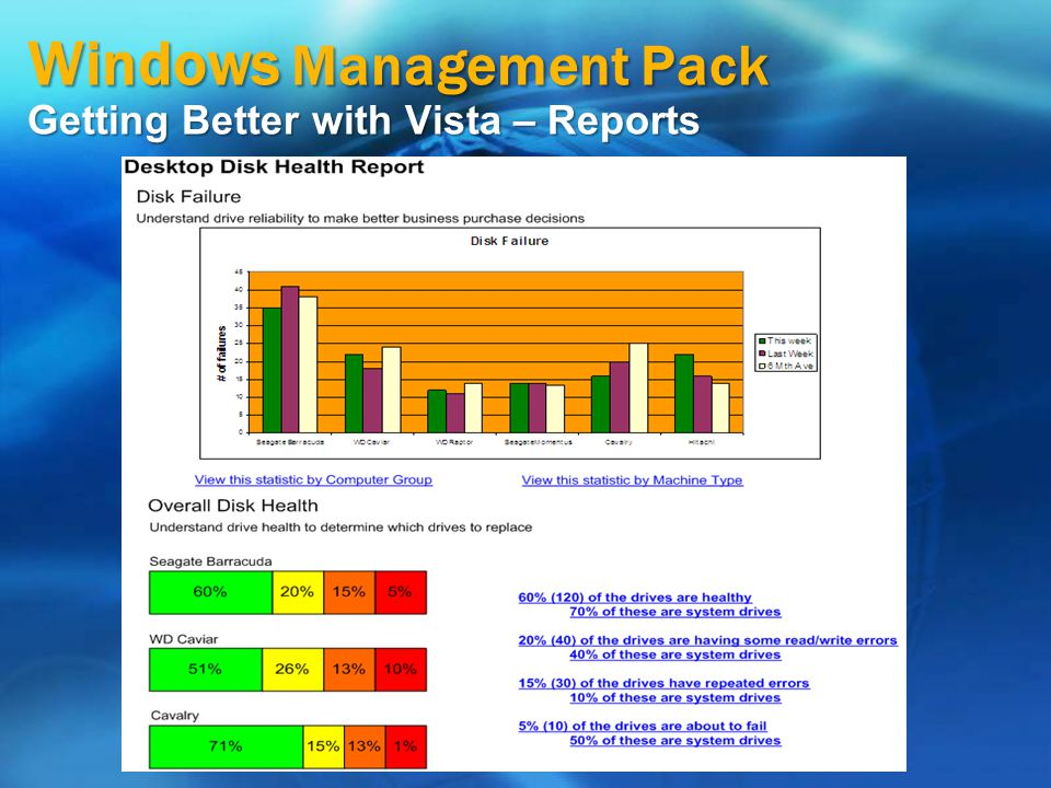 Windows Management Pack Getting Better with Vista – Reports