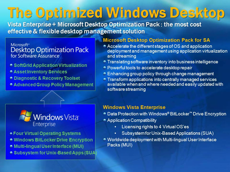 The Optimized Windows Desktop Vista Enterprise + Microsoft Desktop Optimization Pack : the most cost effective & flexible desktop management solution Microsoft Desktop Optimization Pack for SA Accelerate the different stages of OS and application deployment and management using application virtualization and streaming Translating software inventory into business intelligence Powerful tools to accelerate desktop repair Enhancing group policy through change management Transform applications into centrally managed services available when and where needed and easily updated with software streaming Windows Vista Enterprise Data Protection with Windows ® BitLocker ™ Drive Encryption Application Compatibility Licensing rights to 4 Virtual OS'es Subsystem for Unix-Based Applications (SUA) Worldwide deployment with Multi-lingual User Interface Packs (MUI) Four Virtual Operating Systems Windows BitLocker Drive Encryption Multi-lingual User Interface (MUI) Subsystem for Unix-Based Apps (SUA) SoftGrid Application Virtualization Asset Inventory Services Diagnostic & Recovery Toolset Advanced Group Policy Management