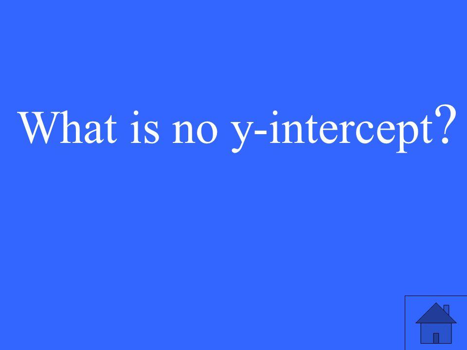 What is no y-intercept