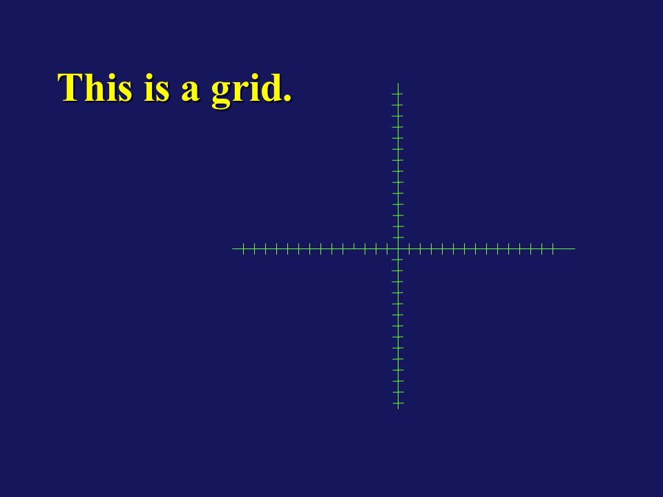 Like this: suppose you are given (7,5) (14,-3) and (-4,-8) all you need to remember is that you find the first number along the X axis (remember that is the side-to-side axis) and the second number on the Y (up- down) axis.