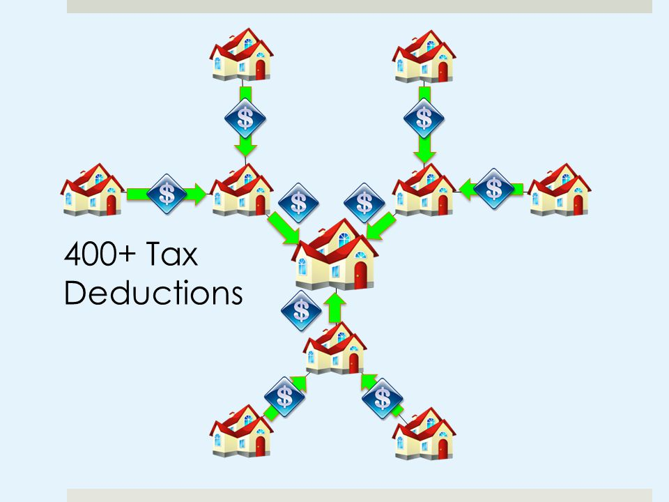 400+ Tax Deductions
