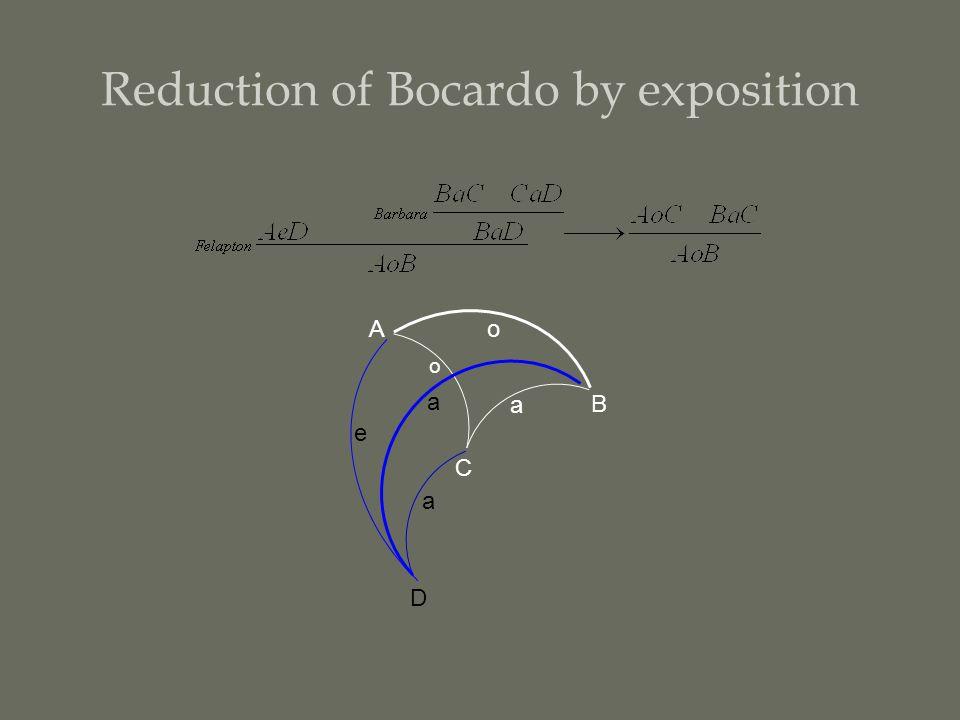 Reduction of Bocardo by exposition B A C a o a o D e a