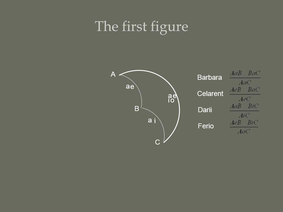 The first figure a a a Barbara e e Celarent i i Darii Ferio o A B C