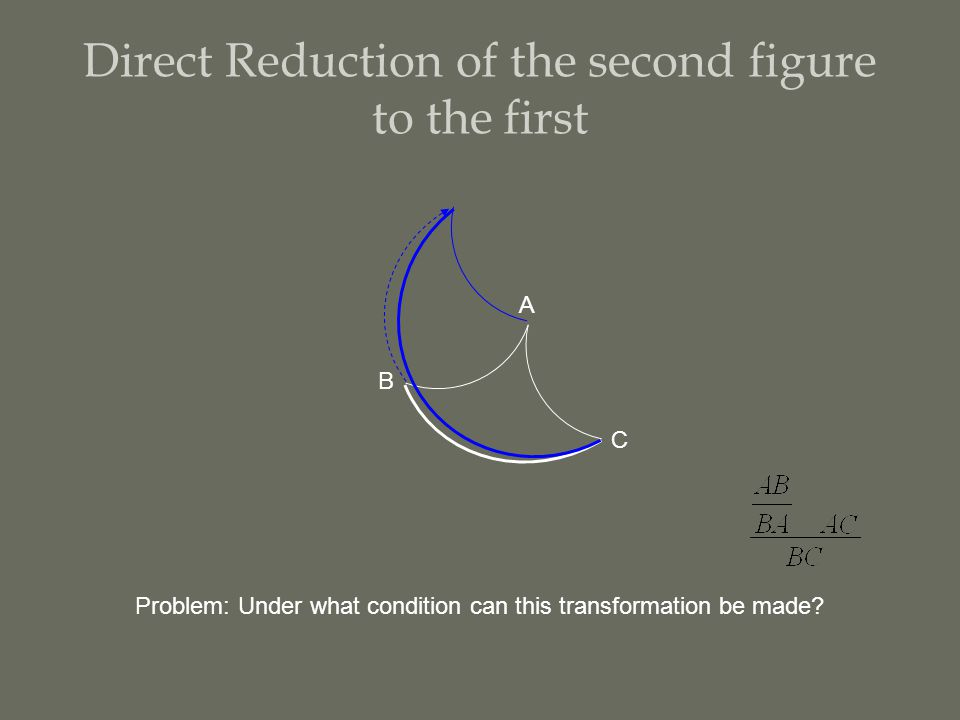 Direct Reduction of the second figure to the first Problem: Under what condition can this transformation be made.