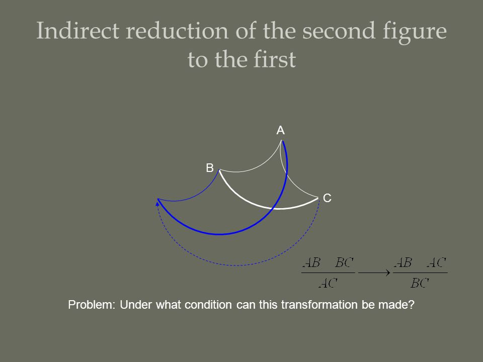 Indirect reduction of the second figure to the first Problem: Under what condition can this transformation be made.
