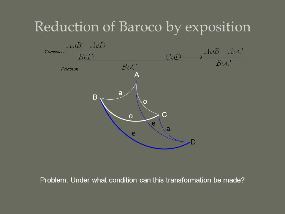 Reduction of Baroco by exposition D Problem: Under what condition can this transformation be made.