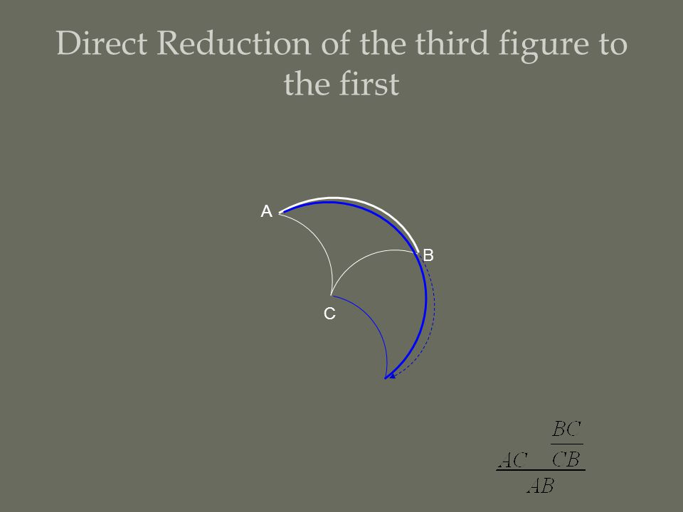 Indirect reduction of the third figure to the first B A C