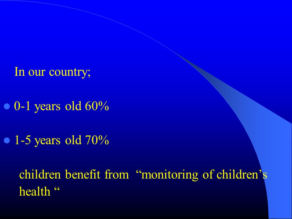 In our country; 0-1 years old 60% 1-5 years old 70% children benefit from monitoring of children's health