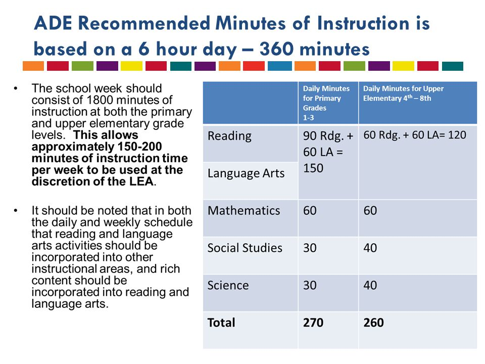 ADE Recommended Minutes of Instruction is based on a 6 hour day – 360 minutes