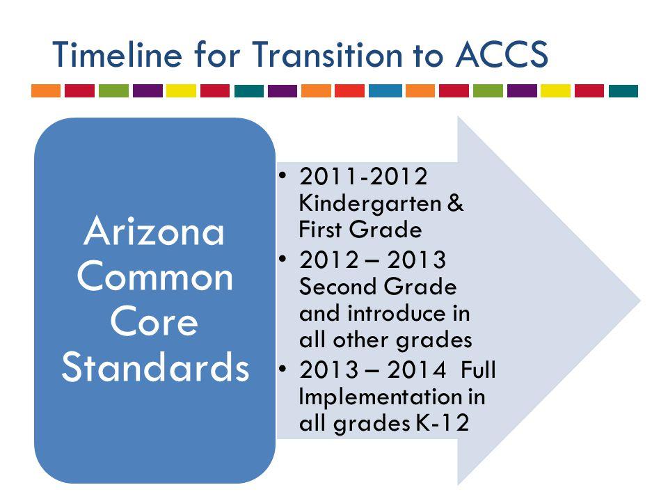 Transition to PARCC  Grades 3-5 AIMS/PARCC Sample Item from ADE Grades 3-5 AIMS/PARCC Sample Item from ADE  Grades 6-8 AIMS/PARCC Sample Item from ADE Grades 6-8 AIMS/PARCC Sample Item from ADE