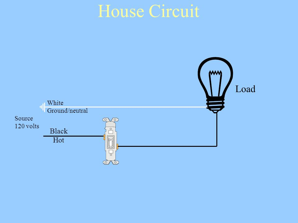 Basic house circuits