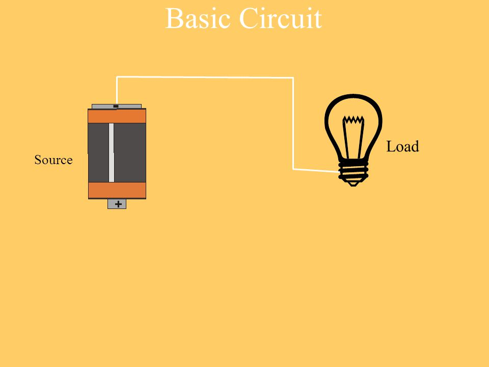 Boiler Circuit Source 120 volts Load White Ground/neutral Black Hot