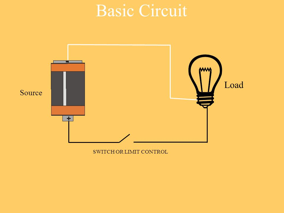 Basic Circuit Source Load SWITCH OR LIMIT CONTROL