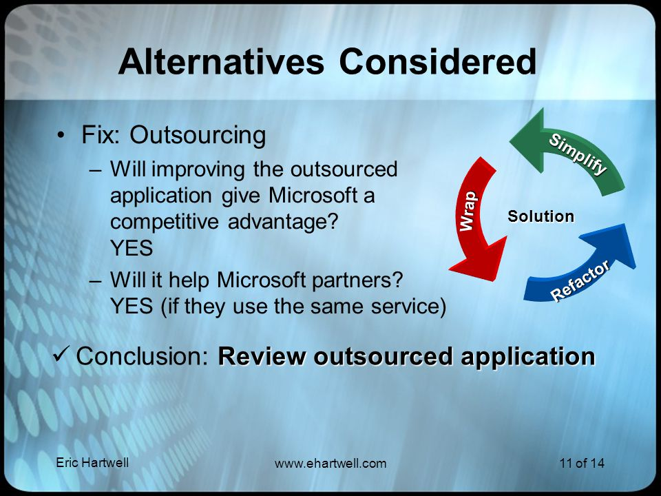 Eric Hartwell www.ehartwell.com11 of 14 Alternatives Considered Fix: Outsourcing –Will improving the outsourced application give Microsoft a competitive advantage.