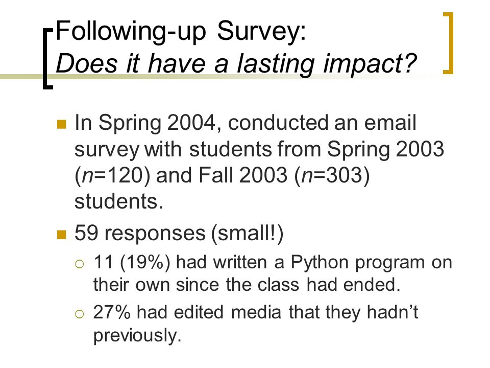 Following-up Survey: Does it have a lasting impact? In Spring 2004, conducted an email survey with students from Spring 2003 (n=120) and Fall 2003 (n=