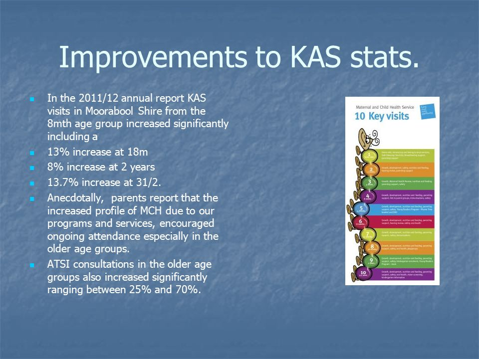Improvements to KAS stats.