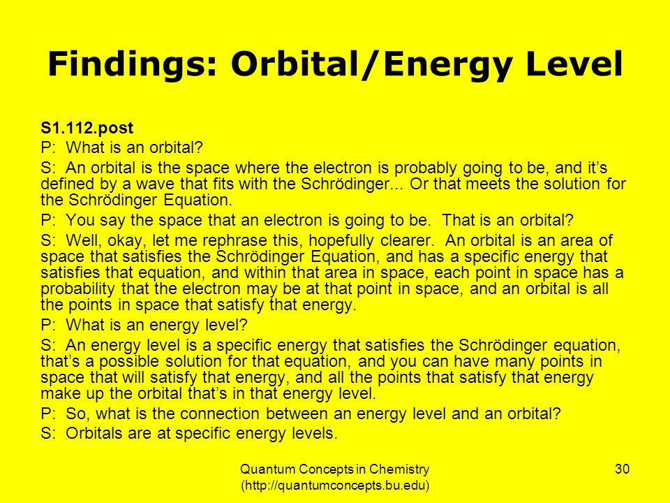 Quantum Concepts in Chemistry (http://quantumconcepts.bu.edu) 30 Findings: Orbital/Energy Level S1.112.post P: What is an orbital.