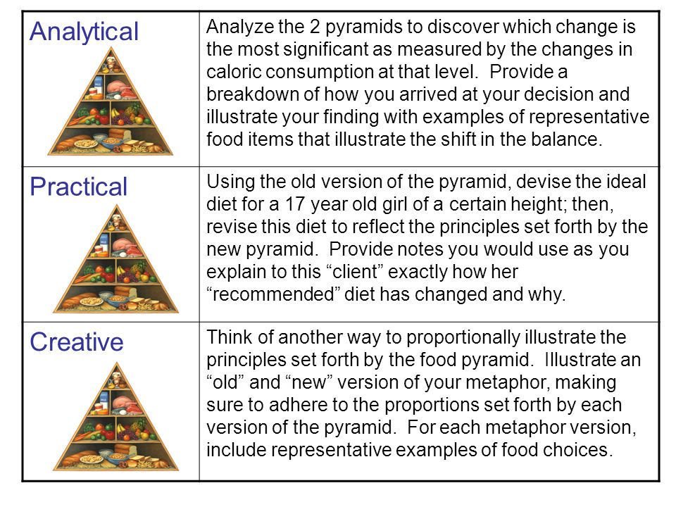 Analytical Analyze the 2 pyramids to discover which change is the most significant as measured by the changes in caloric consumption at that level.