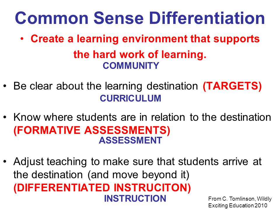 Common Sense Differentiation Create a learning environment that supports the hard work of learning.