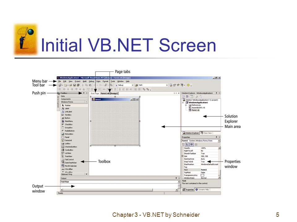 Chapter 3 - VB.NET by Schneider56 Formatting Output with Zones Use a fixed-width font such as Courier New Divide the characters into zones with a format string.