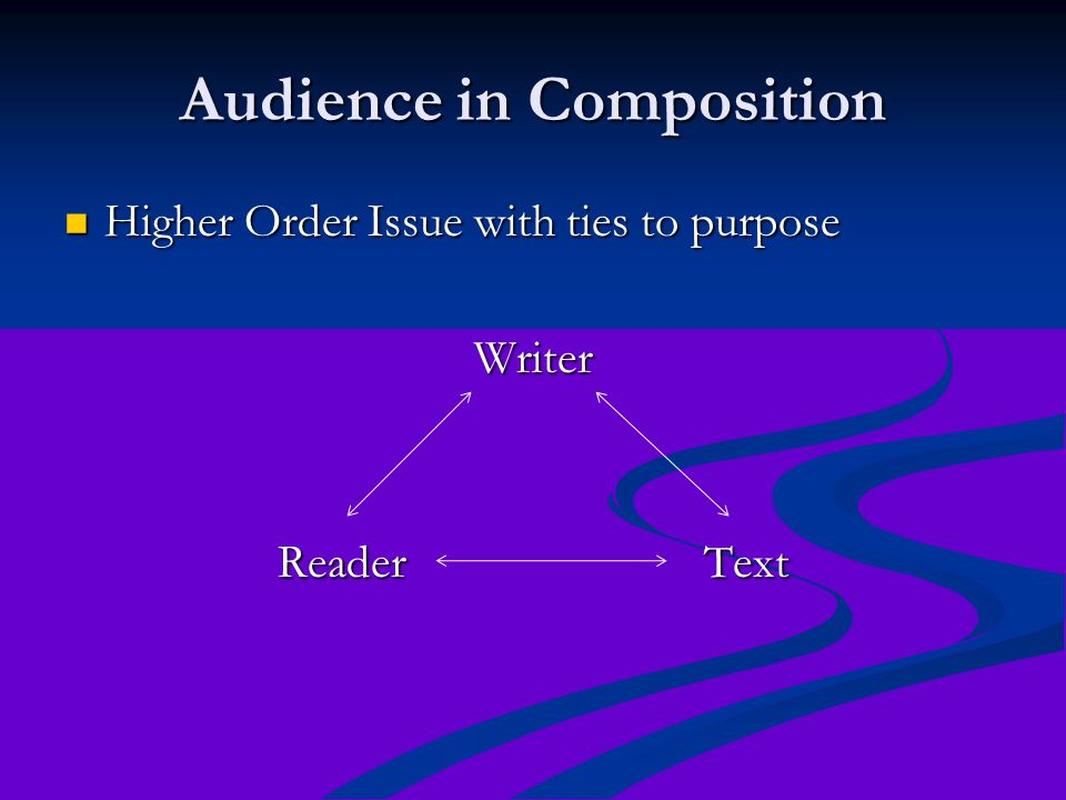Audience in Composition Higher Order Issue with ties to purpose Higher Order Issue with ties to purposeWriter Reader Text