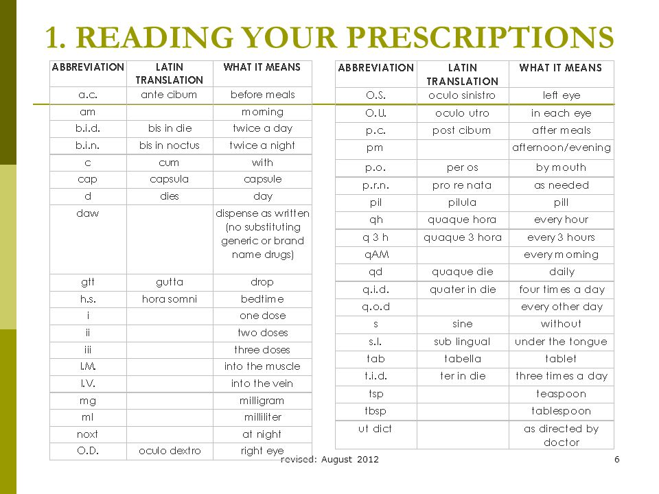 revised: August 20126 1. READING YOUR PRESCRIPTIONS