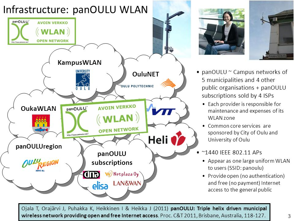 Founding of panOULU WLAN and consortium on Oct 15, 2003 4 Voucher (24 hour guest account) 4 founding members University of Oulu & Oulu Polytechnic (Academia) City of Oulu (Government) OPOY (incumbent ISP owned by City of Oulu, Industry) Logo
