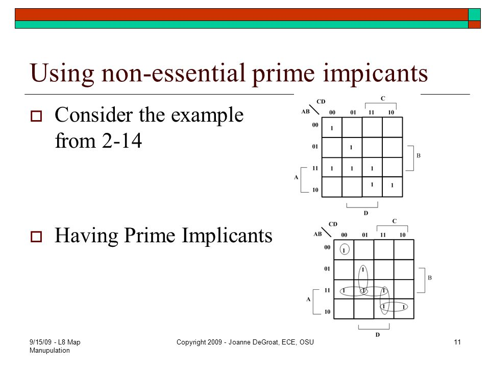Using non-essential prime impicants  Consider the example from 2-14  Having Prime Implicants 9/15/09 - L8 Map Manupulation Copyright 2009 - Joanne D