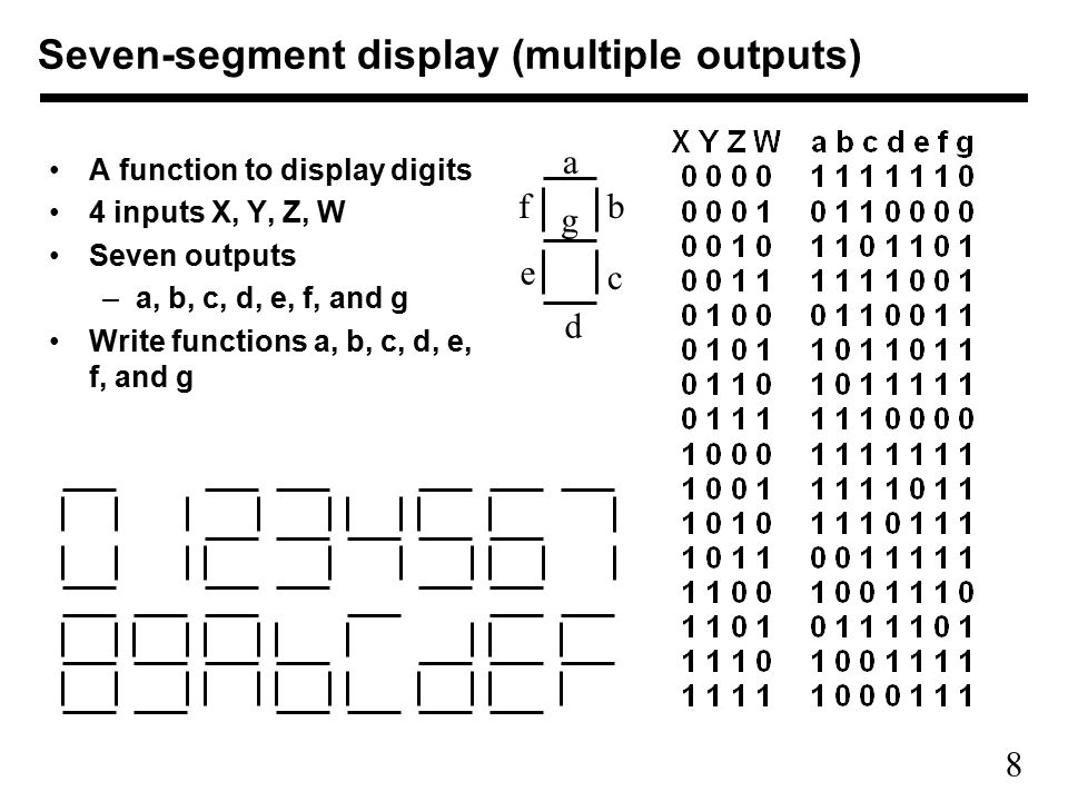 8 A function to display digits 4 inputs X, Y, Z, W Seven outputs –a, b, c, d, e, f, and g Write functions a, b, c, d, e, f, and g Seven-segment display (multiple outputs) a b c d e f g