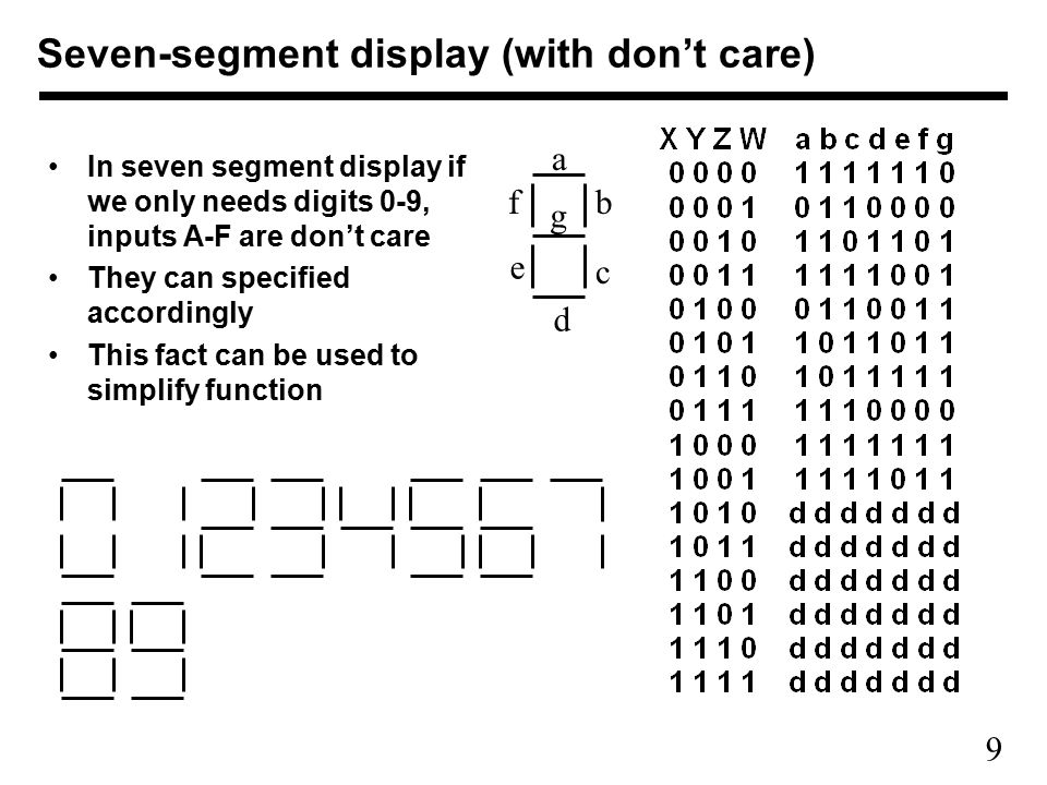9 In seven segment display if we only needs digits 0-9, inputs A-F are don't care They can specified accordingly This fact can be used to simplify function Seven-segment display (with don't care) a b c d e f g