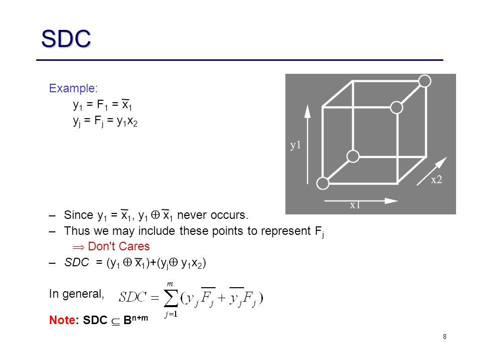 8 SDC Example: y 1 = F 1 = x 1 y j = F j = y 1 x 2 –Since y 1 = x 1, y 1  x 1 never occurs.
