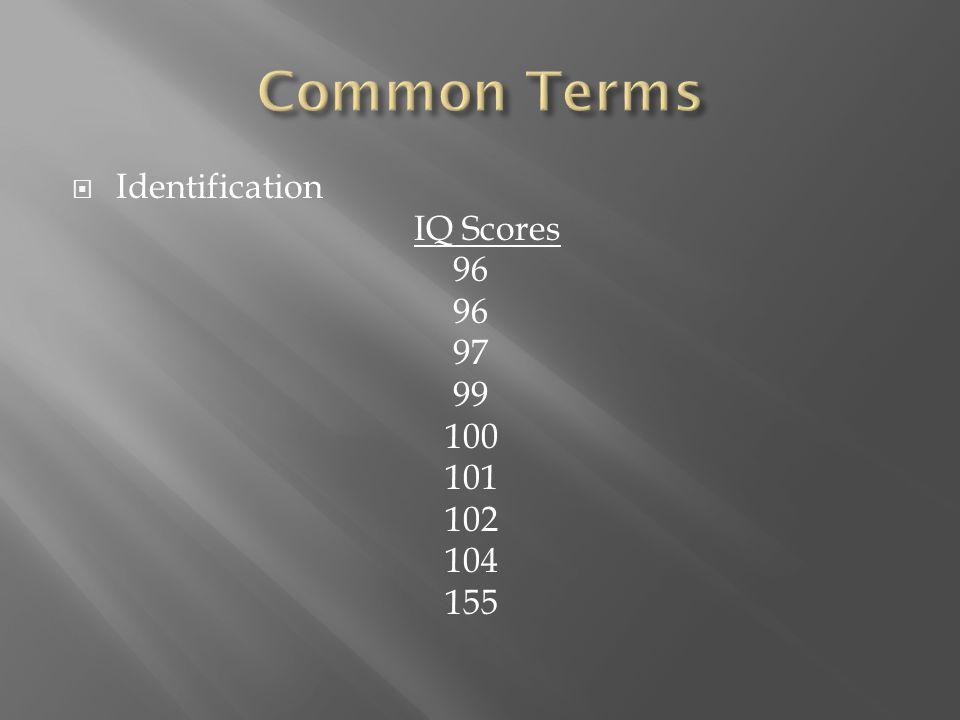  Identification IQ Scores 96 97 99 100 101 102 104 155