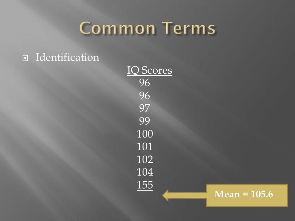  Identification IQ Scores 96 97 99 100 101 102 104 155 Mean = 105.6