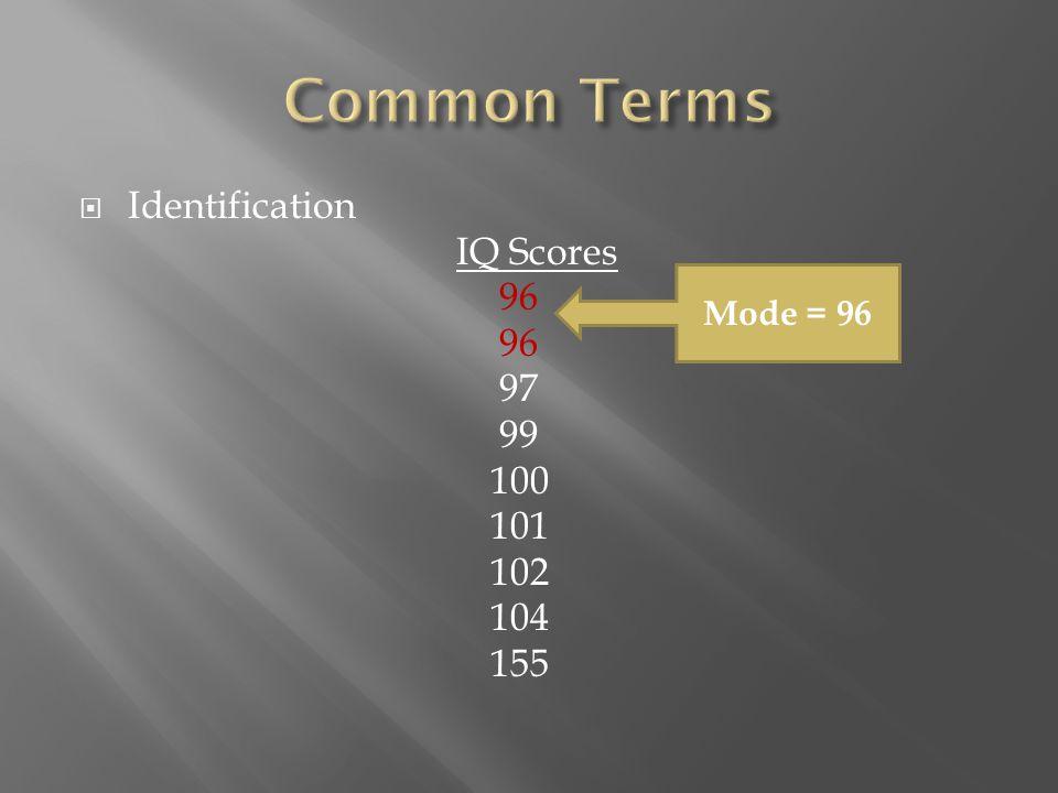  Identification IQ Scores 96 97 99 100 101 102 104 155 Mode = 96