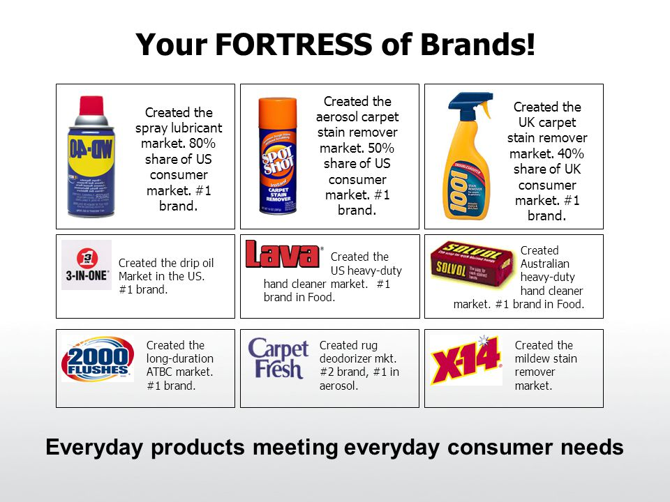 Your FORTRESS of Brands. Created the drip oil Market in the US.