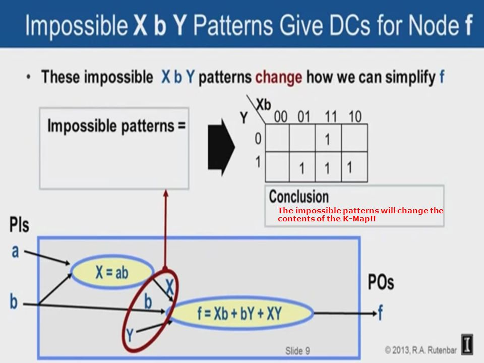 The impossible patterns will change the contents of the K-Map!!