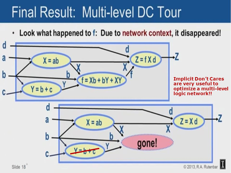 Implicit Don't Cares are very useful to optimize a multi-level logic network!!