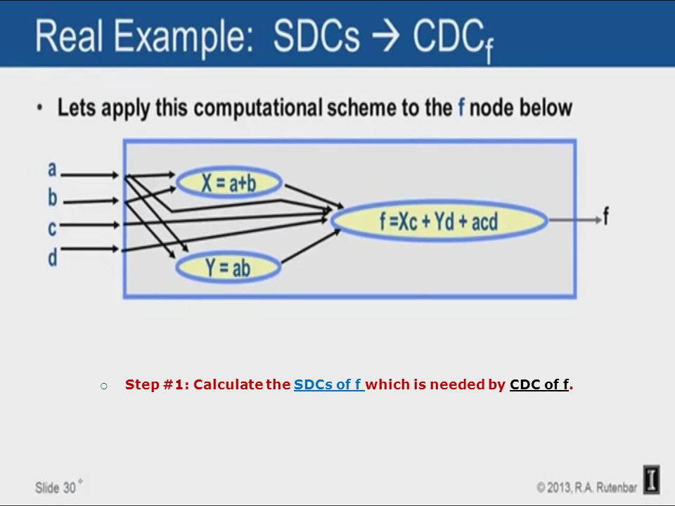  Step #1: Calculate the SDCs of f which is needed by CDC of f.