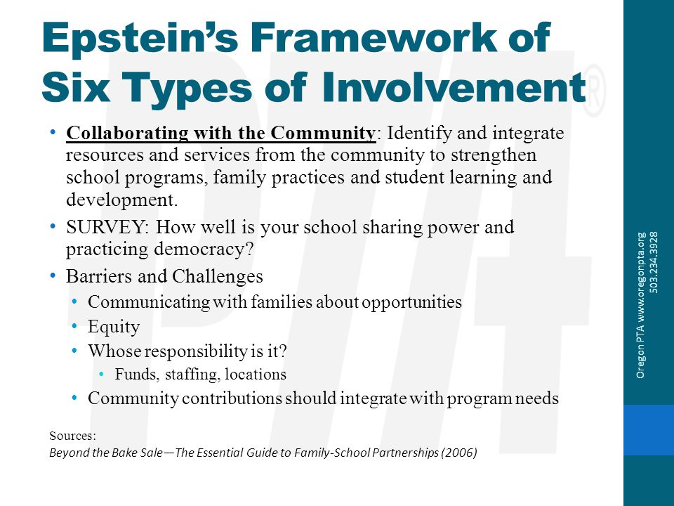 Epstein's Framework of Six Types of Involvement Collaborating with the Community: Identify and integrate resources and services from the community to