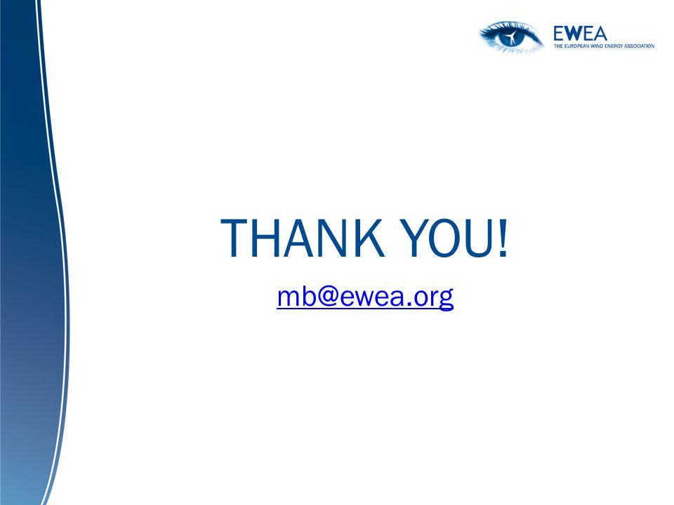 THANK YOU! mb@ewea.org