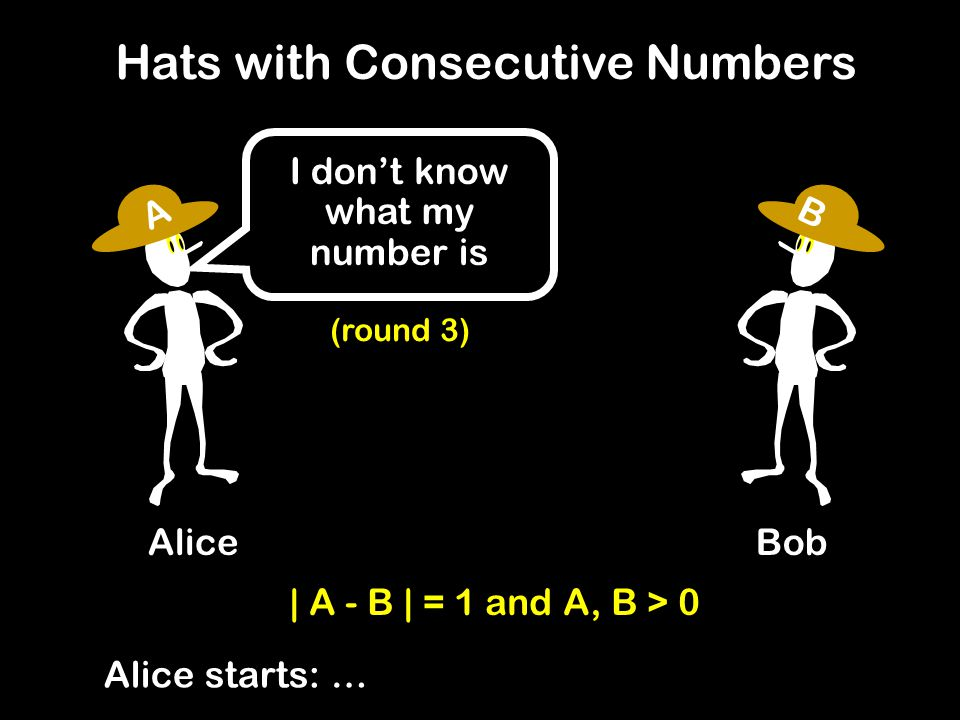 Hats with Consecutive Numbers AliceBob Alice starts: … | A - B | = 1 and A, B > 0 A B I don't know what my number is (round 2)