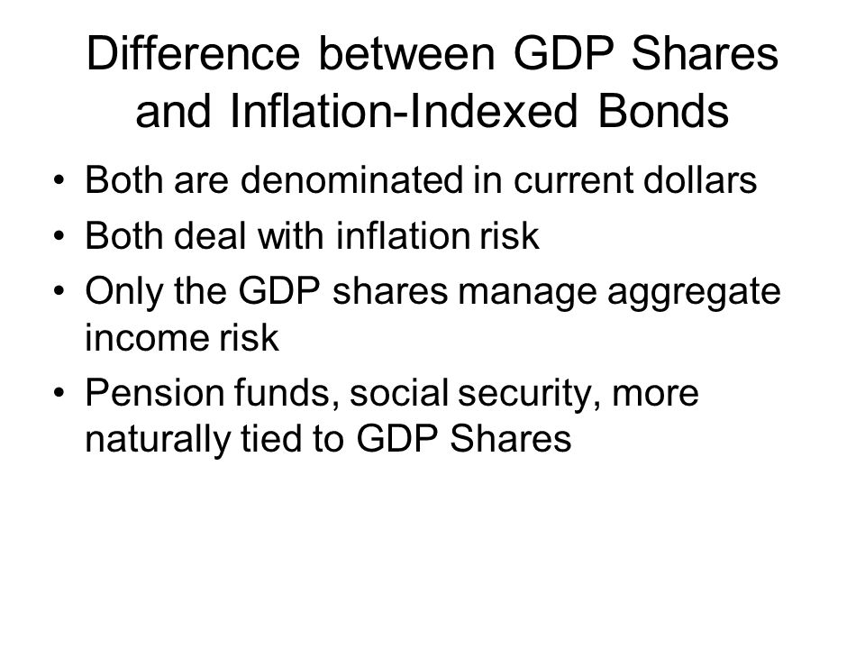 Difference between GDP Shares and Inflation-Indexed Bonds Both are denominated in current dollars Both deal with inflation risk Only the GDP shares manage aggregate income risk Pension funds, social security, more naturally tied to GDP Shares