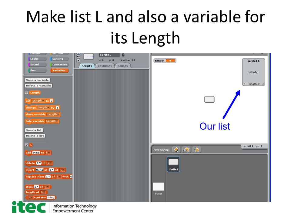 Make list L and also a variable for its Length Our list