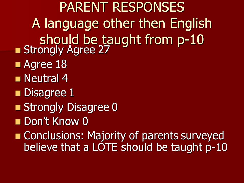 PARENT RESPONSES A language other then English should be taught from p-10 Strongly Agree 27 Strongly Agree 27 Agree 18 Agree 18 Neutral 4 Neutral 4 Disagree 1 Disagree 1 Strongly Disagree 0 Strongly Disagree 0 Don't Know 0 Don't Know 0 Conclusions: Majority of parents surveyed believe that a LOTE should be taught p-10 Conclusions: Majority of parents surveyed believe that a LOTE should be taught p-10
